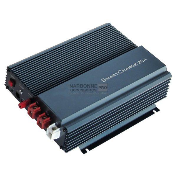 Inovtech IUOU SmartCharge Cargador de conmutación de 25 amperios 1